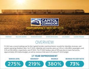 Capitol_Corridor_Report