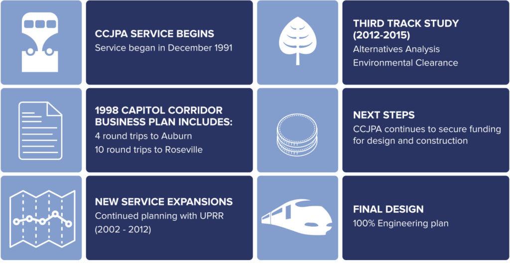 third rail infographic