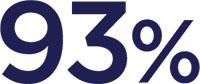 93percent-sm
